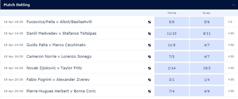 popular tennis betting markets